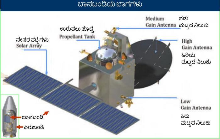 Spacecraft_parts