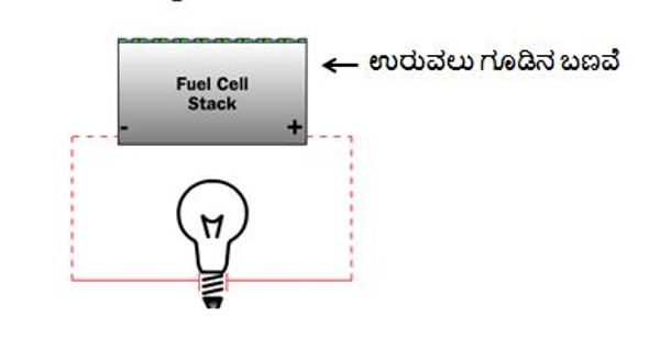 fuel cell2