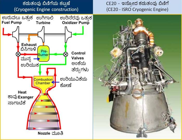 2_Cryogenic Engine