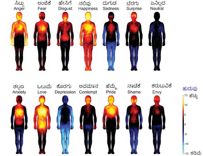 Body_Emotions