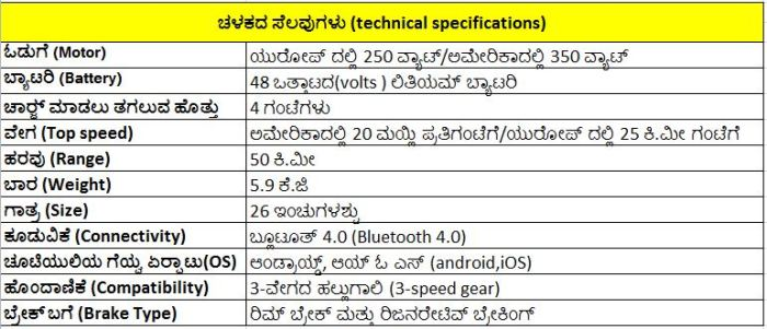 tech spec1