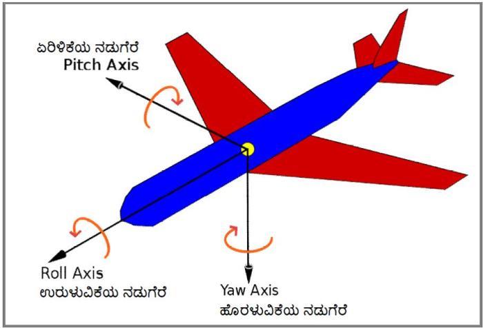 airplane_pitch-yaw-roll-1