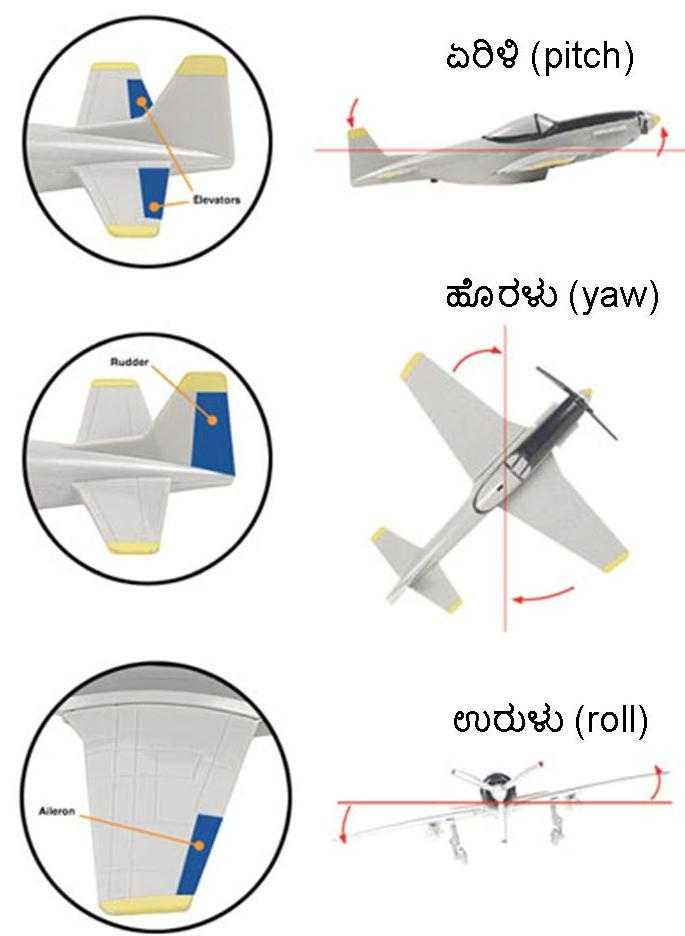 airplane_pitch-yaw-roll-2