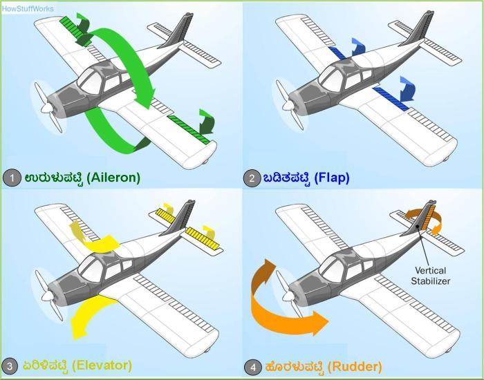 baanoda_airplane_pattigaLu