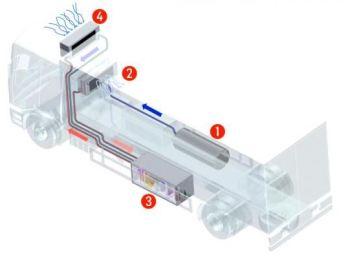 cryogenic truck