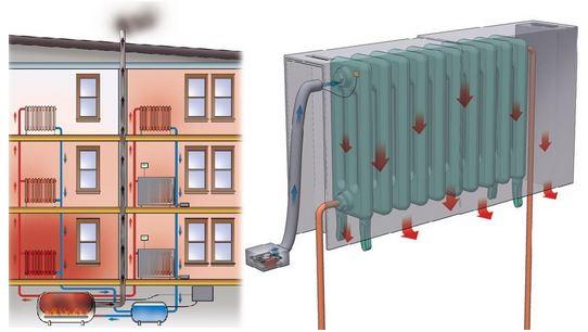 boiler-radiator