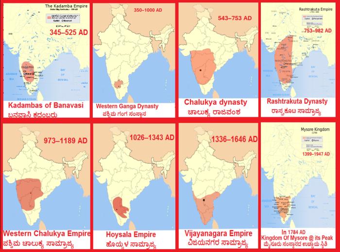 Kannada Arasu ManetanaGalu