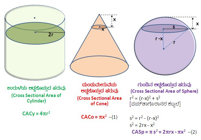crosssectional relationships2