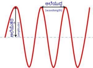 wave_ale