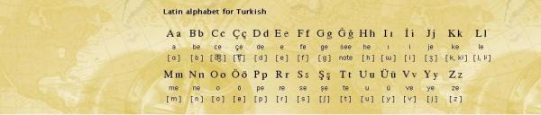 latin-turkish