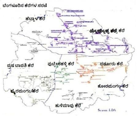 ಬೆಂಗಳೂರಿನ ಕೆರೆಗಳ ಸರಪಳಿ