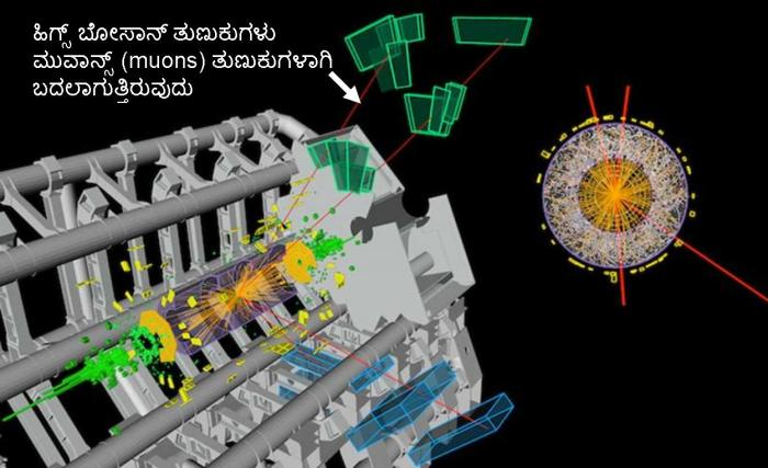 higgs-boson-atlas-event-1
