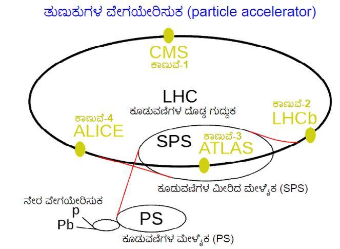 particle-accelerator-lhc