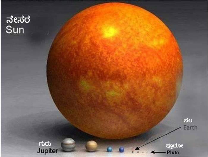 Sun_Planets_Comparision