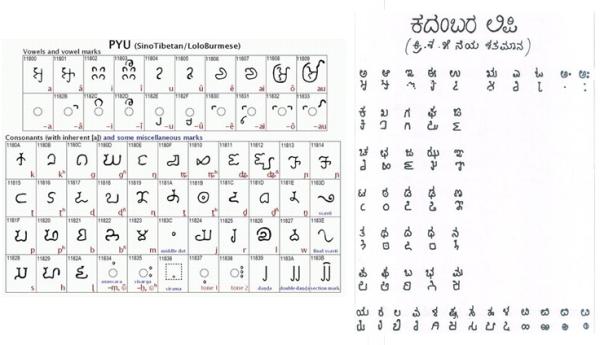 pyuscript7